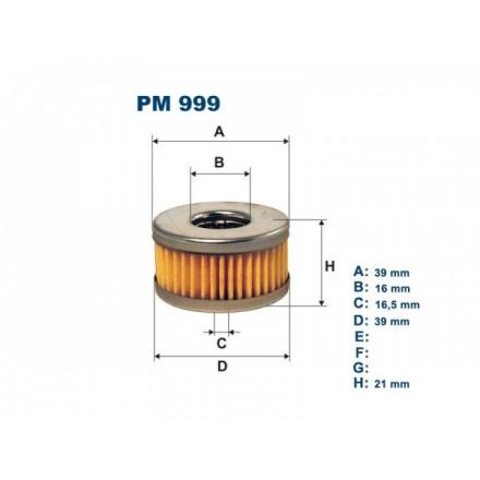 FILTRON Filtras dujinei įrangaiLovato PM999