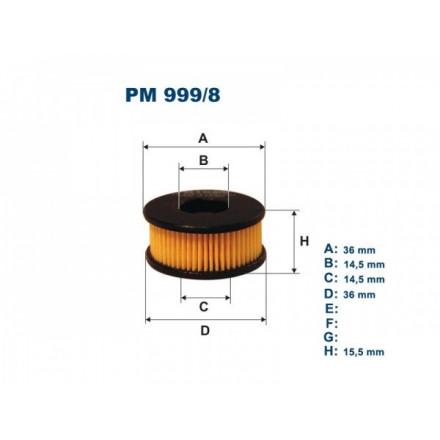 FILTRON Filtras dujinei įrangaiLandi Renzo PM999/8